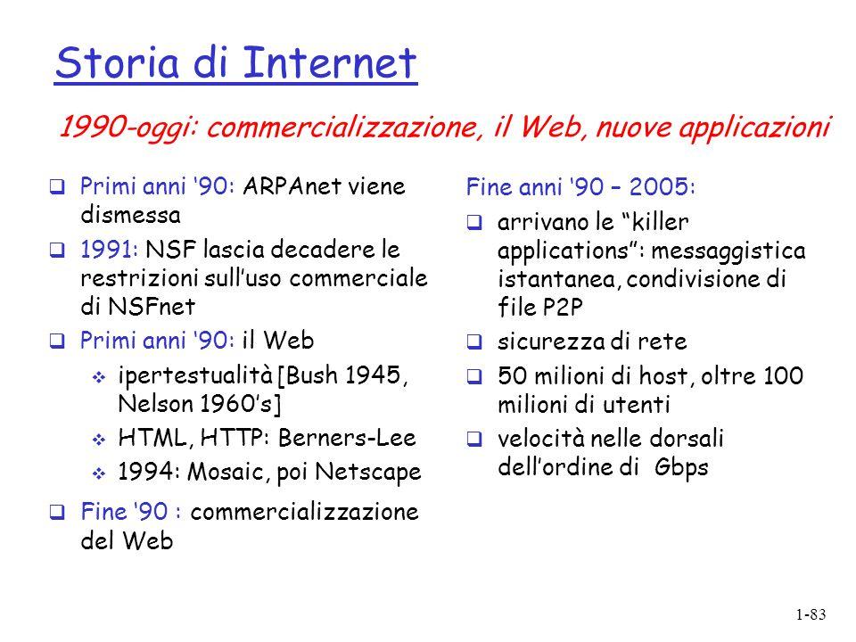 Storia di Internet 1990-oggi: commercializzazione, il Web, nuove applicazioni. Primi anni '90: ARPAnet viene dismessa.