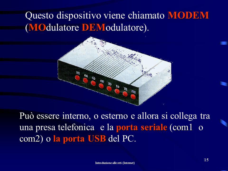 Questo dispositivo viene chiamato MODEM (MOdulatore DEModulatore).
