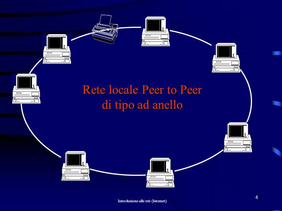 Rete locale Peer to Peer di tipo ad anello