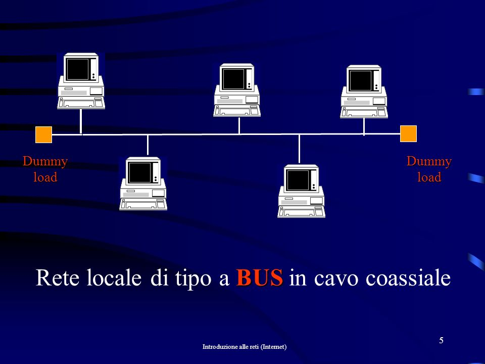 Rete locale di tipo a BUS in cavo coassiale