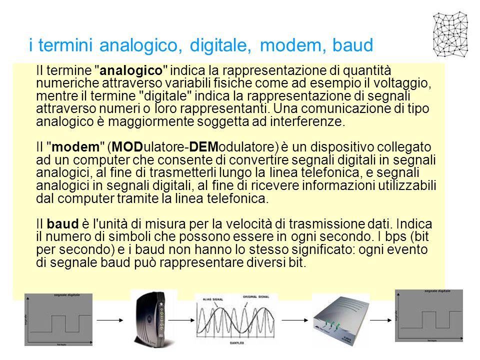 i termini analogico, digitale, modem, baud