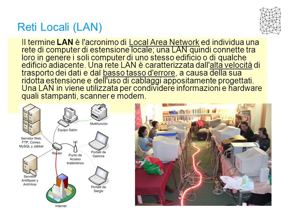 Reti Locali (LAN)