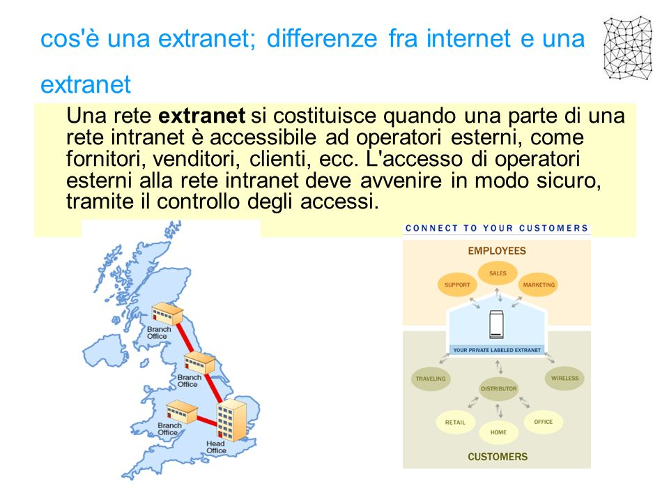 cos è una extranet; differenze fra internet e una extranet