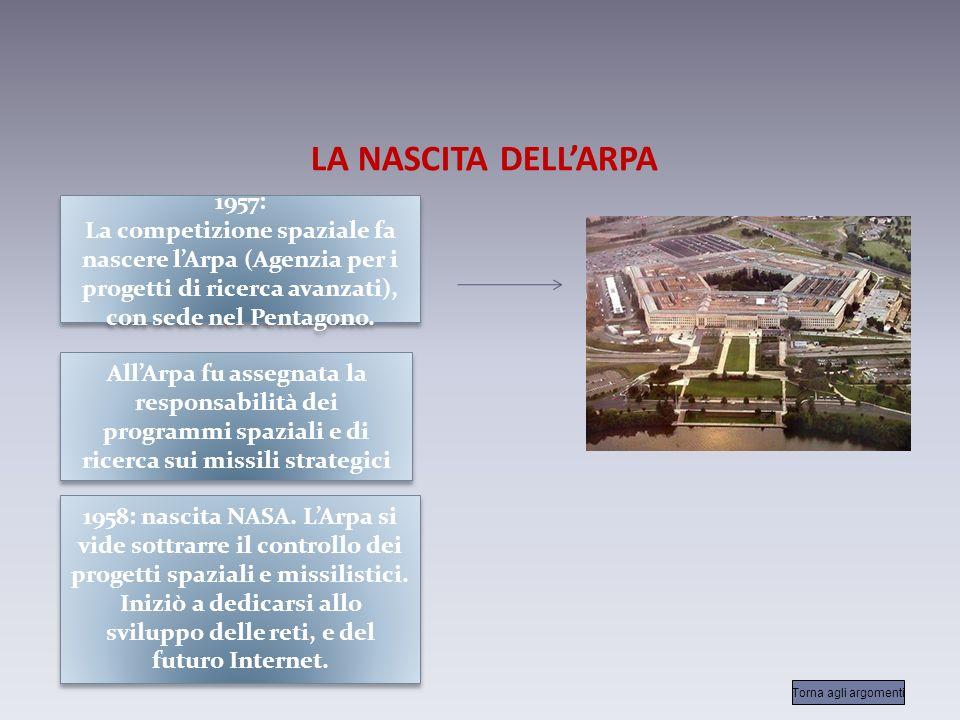 LA NASCITA DELL'ARPA 1957: La competizione spaziale fa nascere l'Arpa (Agenzia per i progetti di ricerca avanzati), con sede nel Pentagono.