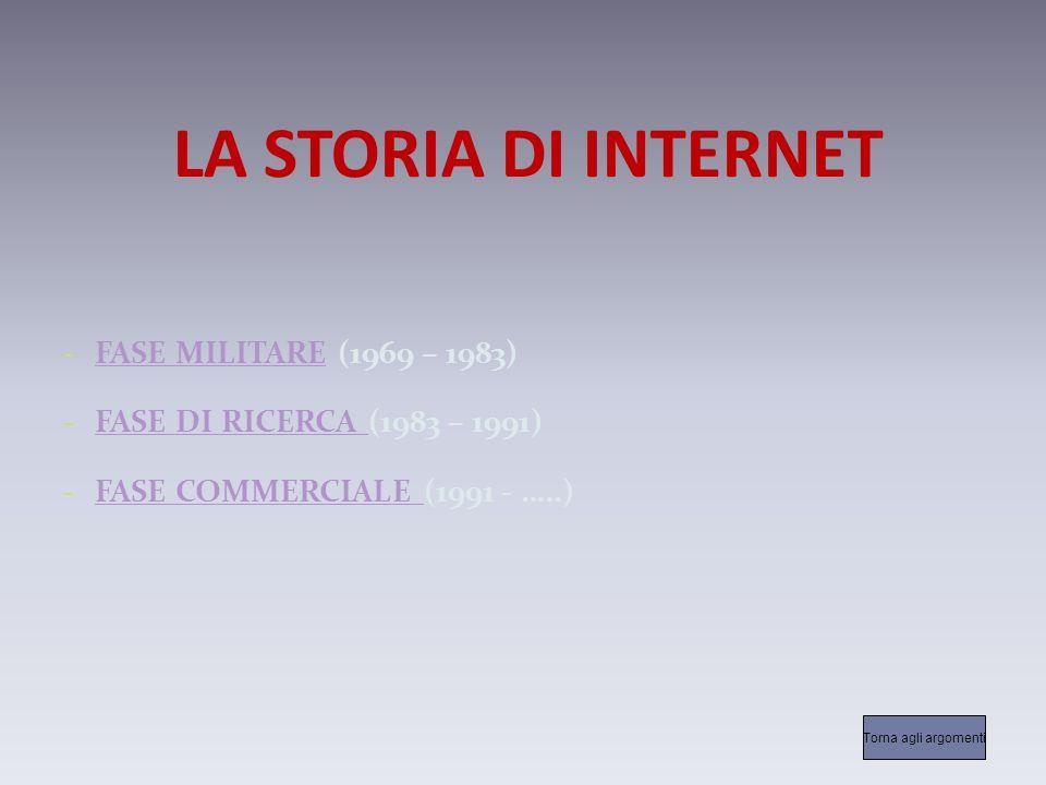 LA STORIA DI INTERNET FASE MILITARE (1969 – 1983)