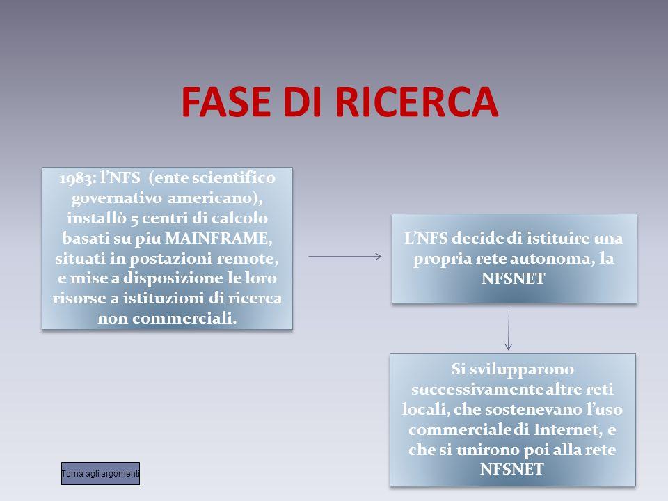 L'NFS decide di istituire una propria rete autonoma, la NFSNET