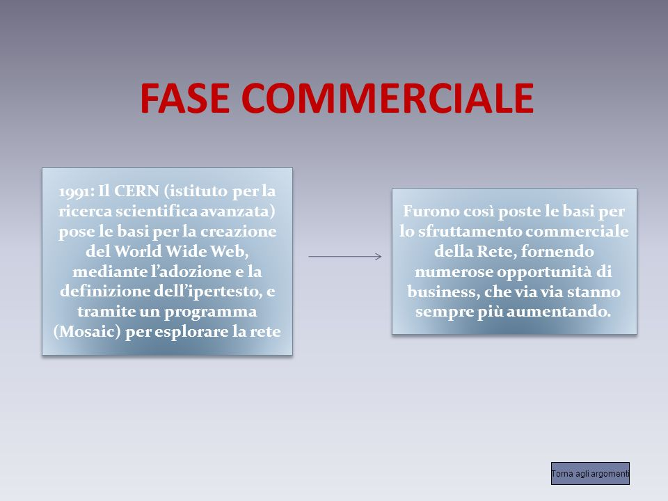FASE COMMERCIALE