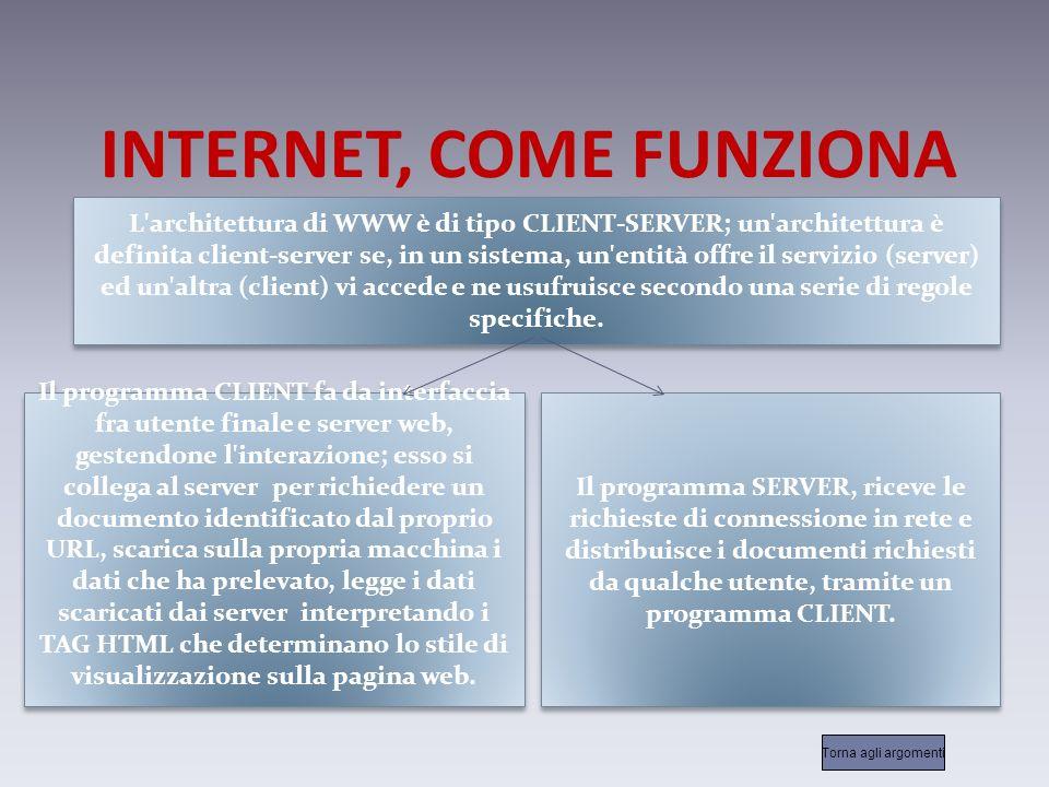INTERNET, COME FUNZIONA