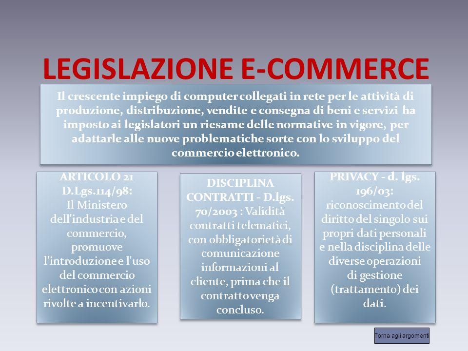 LEGISLAZIONE E-COMMERCE