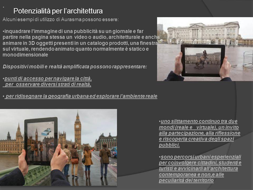 Potenzialità per l'architettura