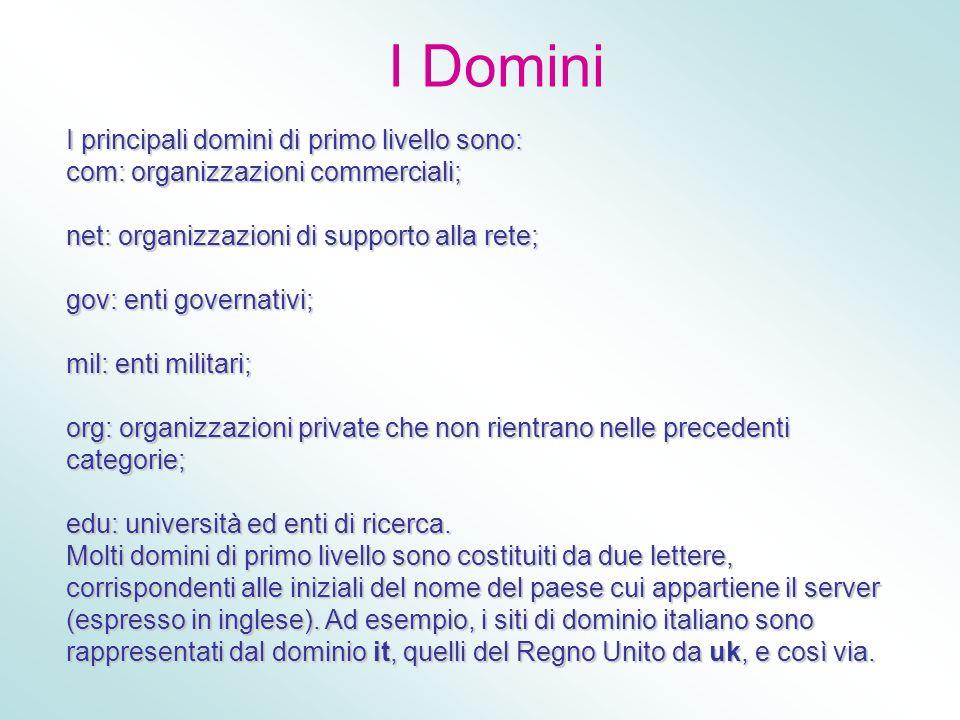 I Domini I principali domini di primo livello sono:
