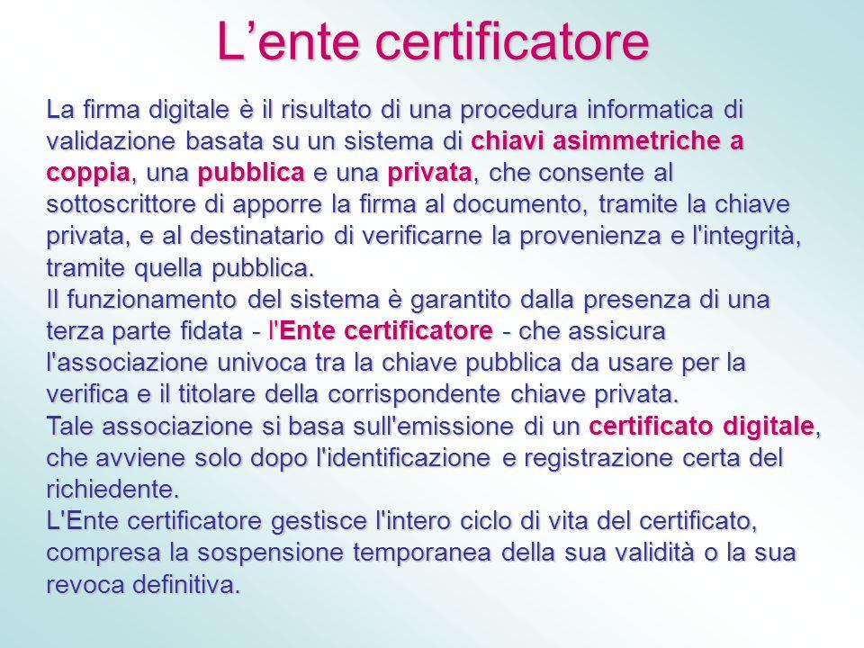 L'ente certificatore