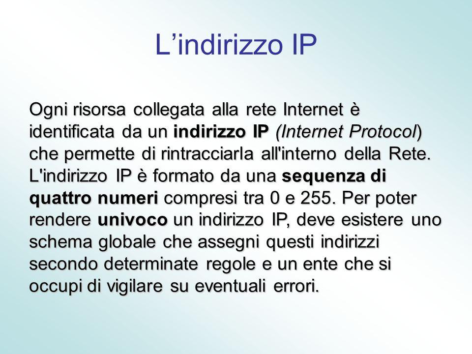 L'indirizzo IP