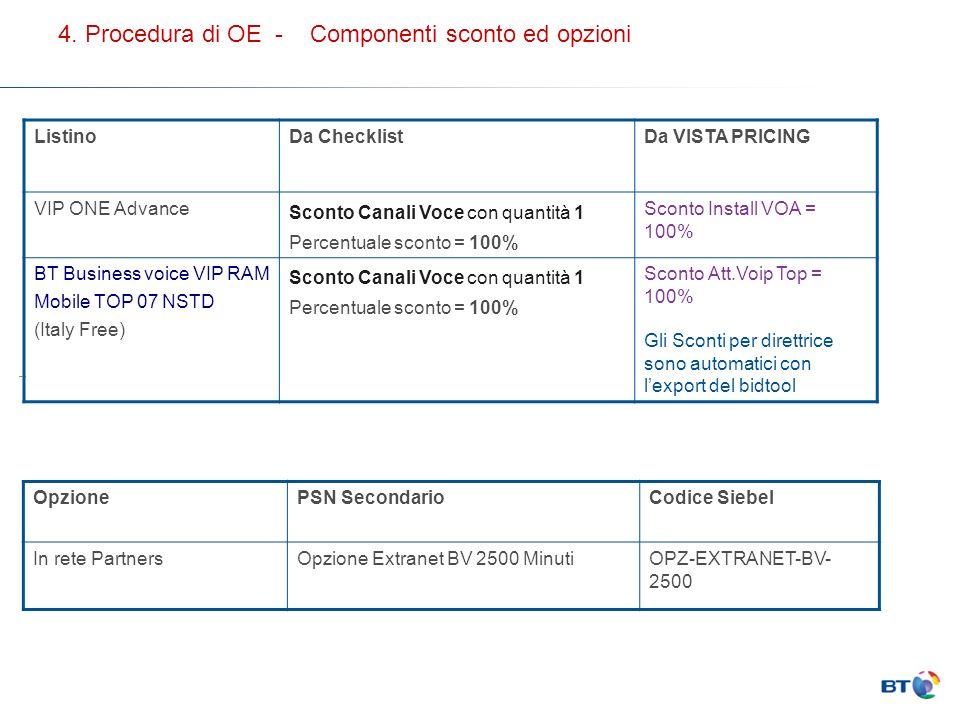 4. Procedura di OE - Componenti sconto ed opzioni