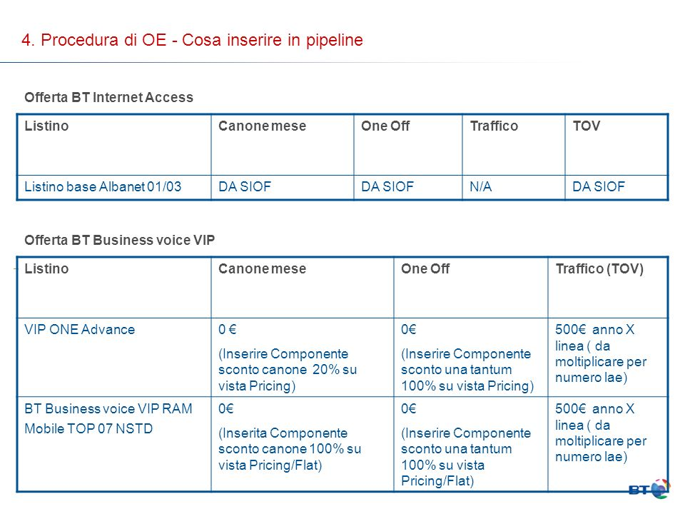 4. Procedura di OE - Cosa inserire in pipeline