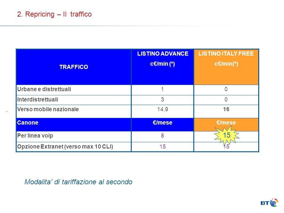 2. Repricing – Il traffico