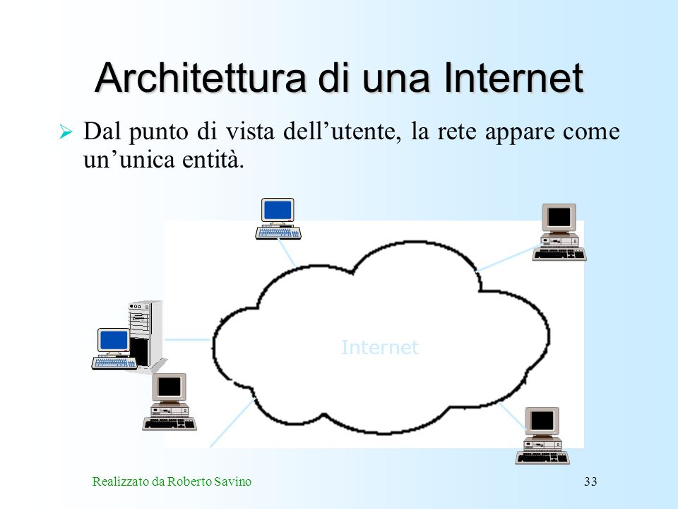 Architettura di una Internet