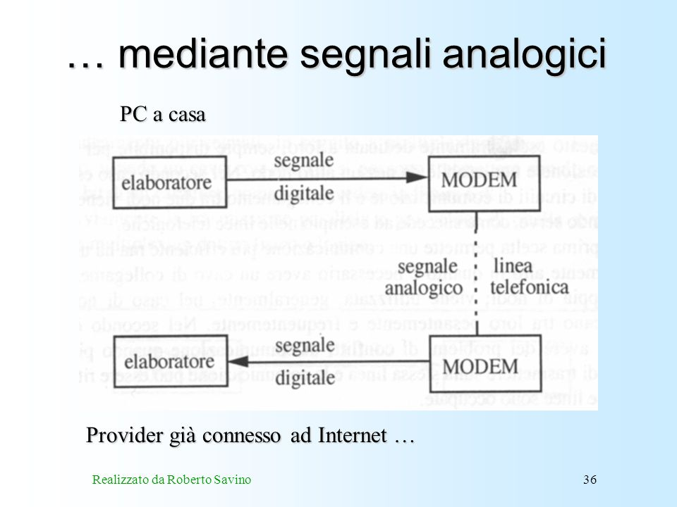 … mediante segnali analogici