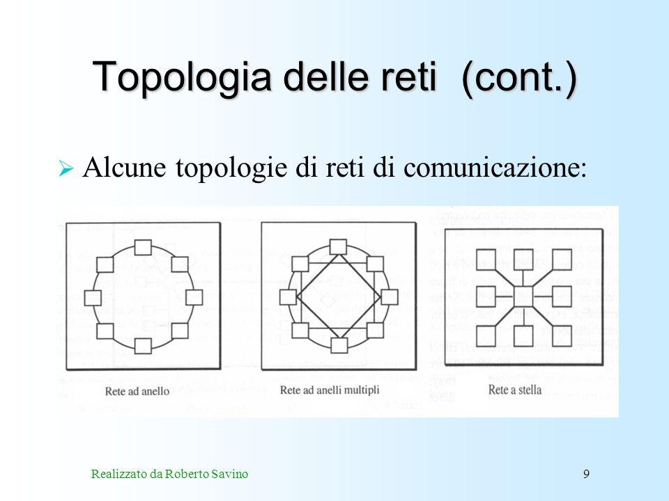 Topologia delle reti (cont.)