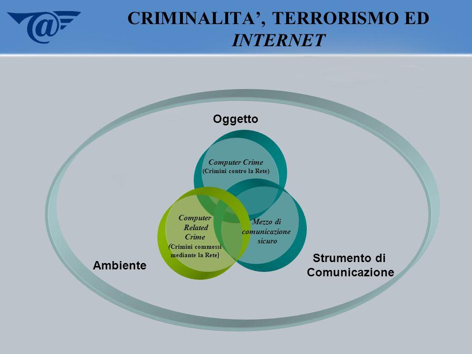 CRIMINALITA', TERRORISMO ED INTERNET