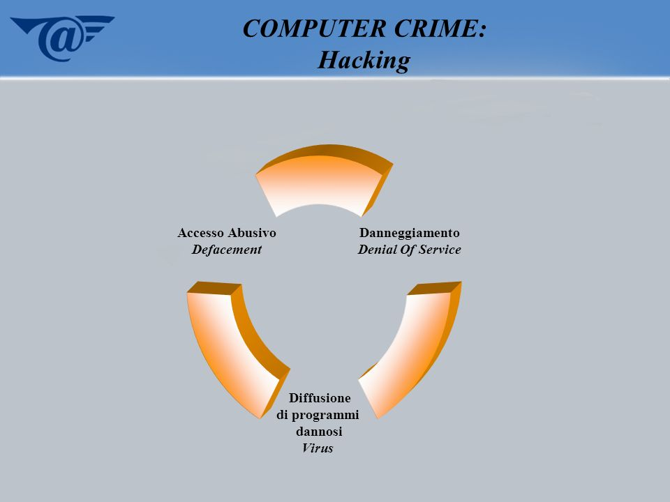COMPUTER CRIME: Hacking