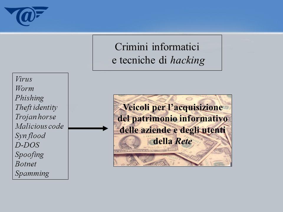 Crimini informatici e tecniche di hacking Veicoli per l'acquisizione