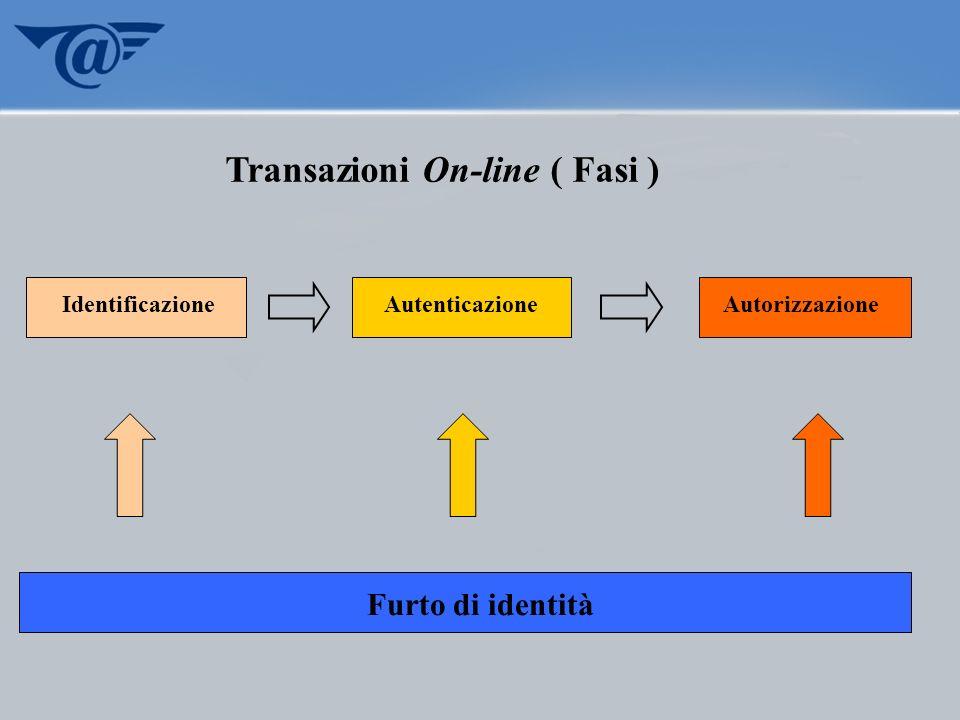 Transazioni On-line ( Fasi )