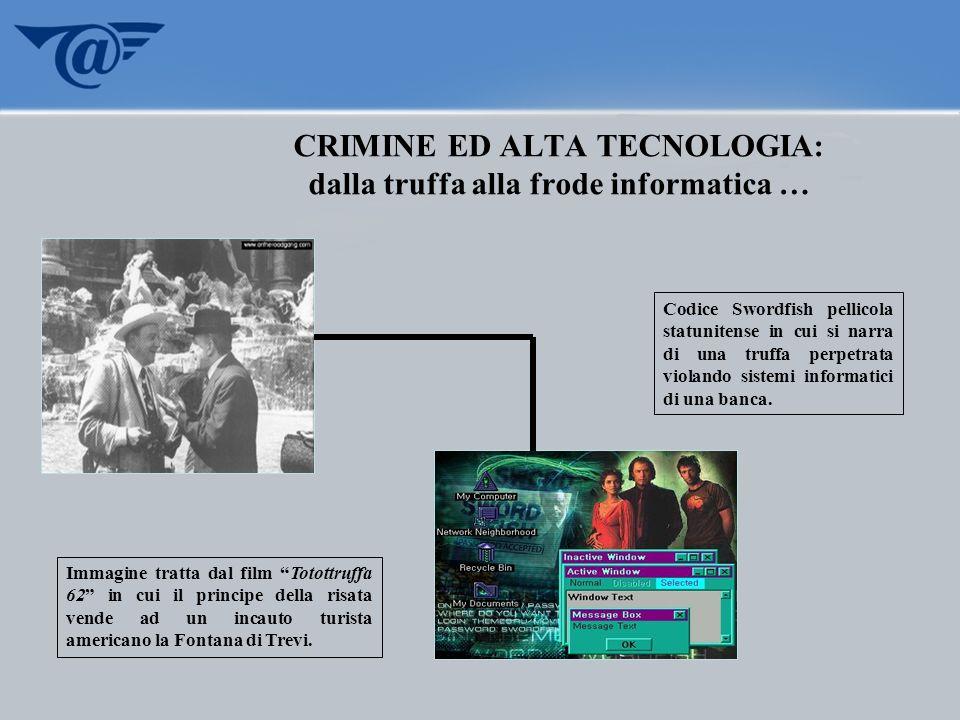 CRIMINE ED ALTA TECNOLOGIA: dalla truffa alla frode informatica …
