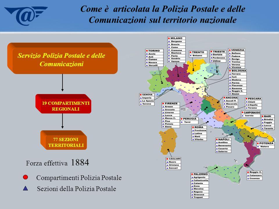 Come è articolata la Polizia Postale e delle