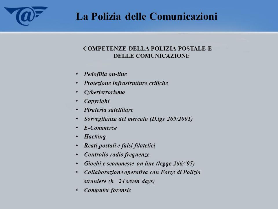 La Polizia delle Comunicazioni