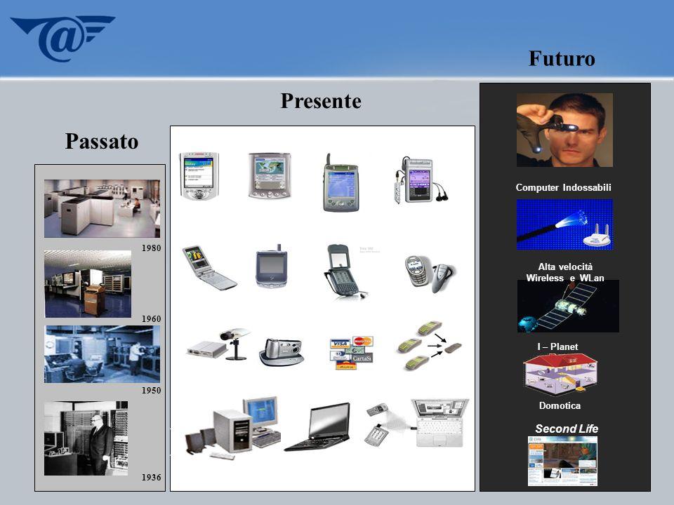 Passato Futuro Presente Second Life Computer Indossabili 1980