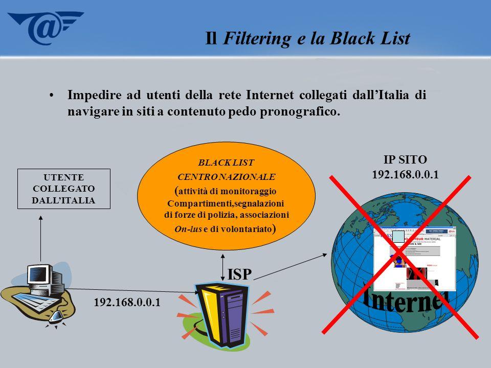 Il Filtering e la Black List