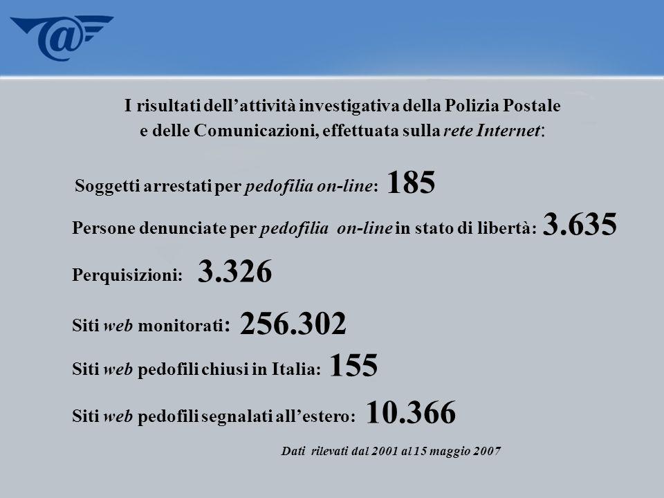 I risultati dell'attività investigativa della Polizia Postale e delle Comunicazioni, effettuata sulla rete Internet:
