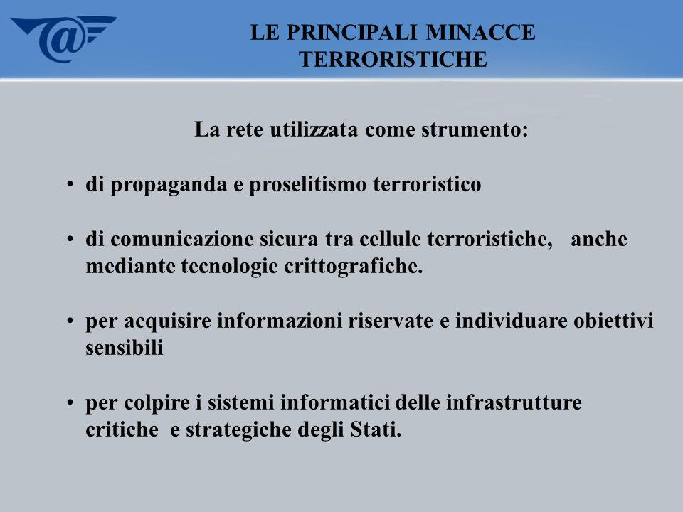 LE PRINCIPALI MINACCE TERRORISTICHE La rete utilizzata come strumento:
