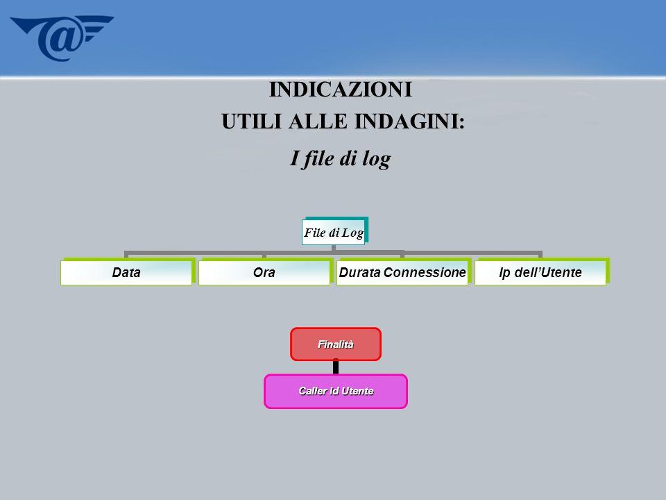 INDICAZIONI UTILI ALLE INDAGINI: I file di log