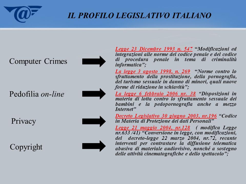 IL PROFILO LEGISLATIVO ITALIANO
