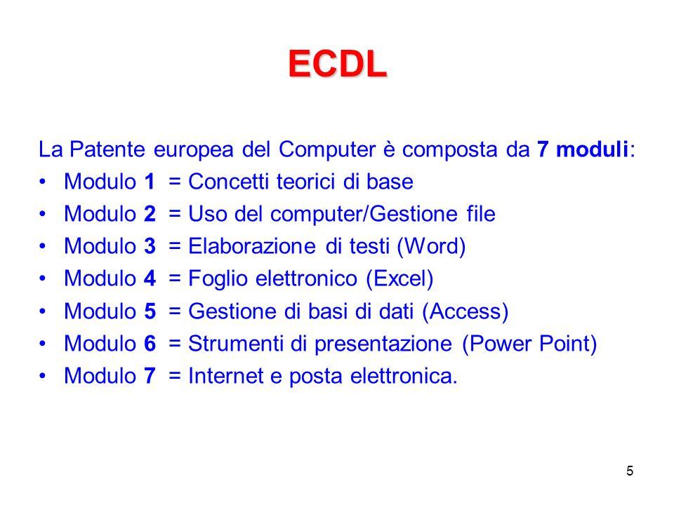 ECDL La Patente europea del Computer è composta da 7 moduli: