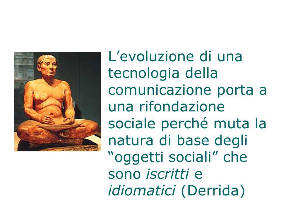 L'evoluzione di una tecnologia della comunicazione porta a una rifondazione sociale perché muta la natura di base degli oggetti sociali che sono iscritti e idiomatici (Derrida)