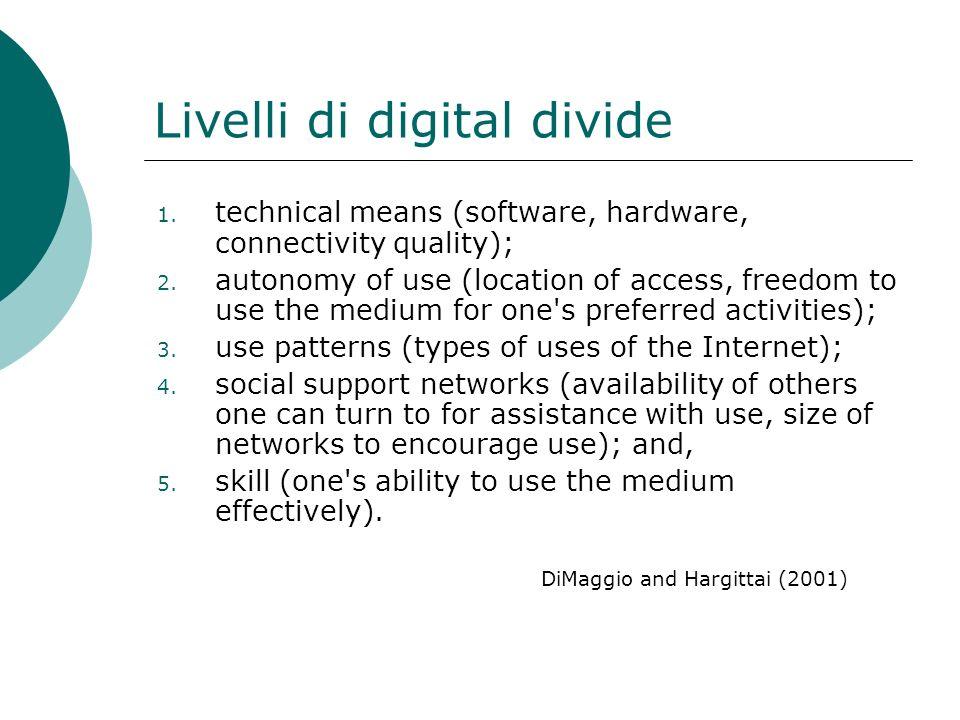 Livelli di digital divide