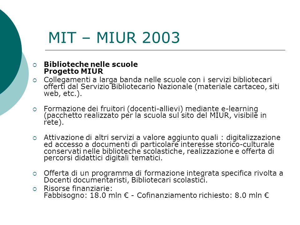 MIT – MIUR 2003 Biblioteche nelle scuole Progetto MIUR