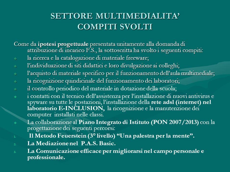 SETTORE MULTIMEDIALITA' COMPITI SVOLTI