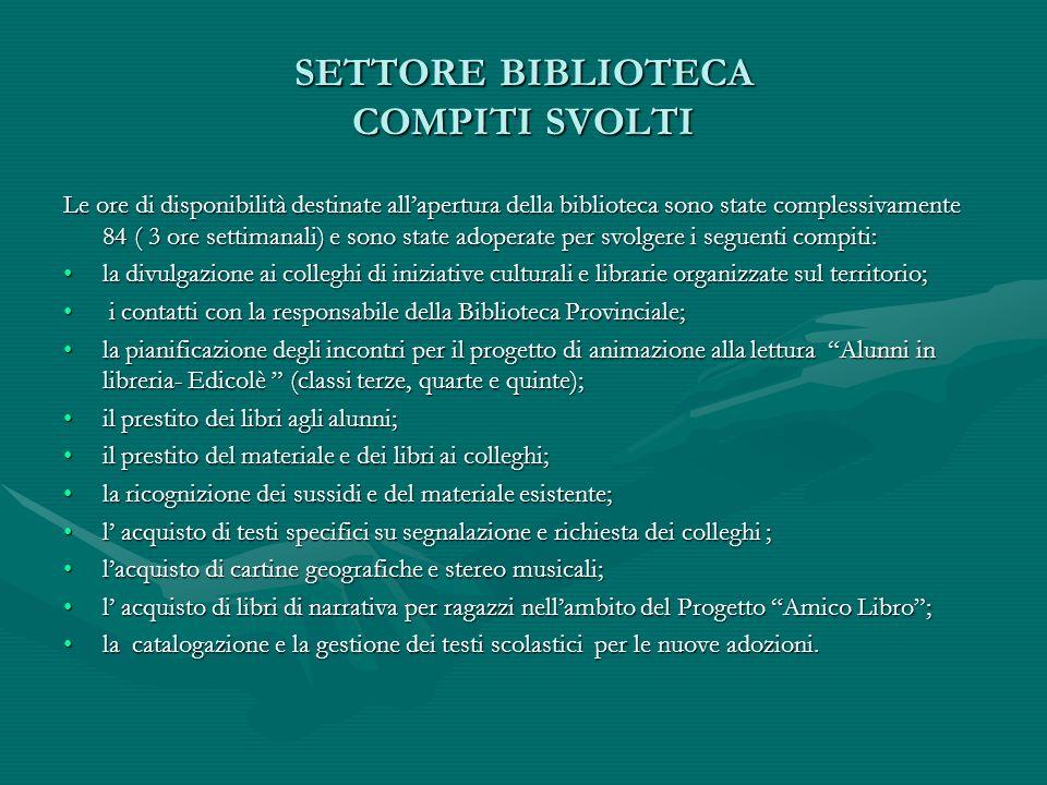 SETTORE BIBLIOTECA COMPITI SVOLTI