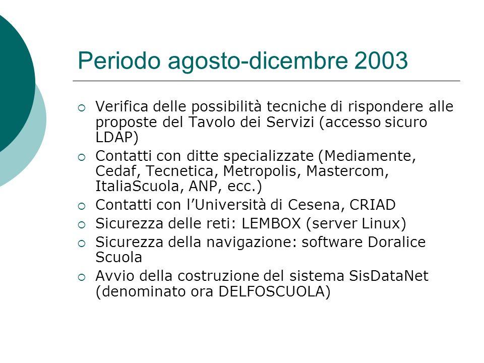Periodo agosto-dicembre 2003