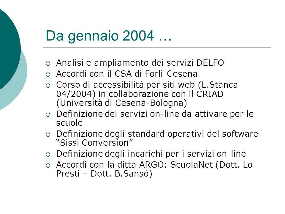 Da gennaio 2004 … Analisi e ampliamento dei servizi DELFO