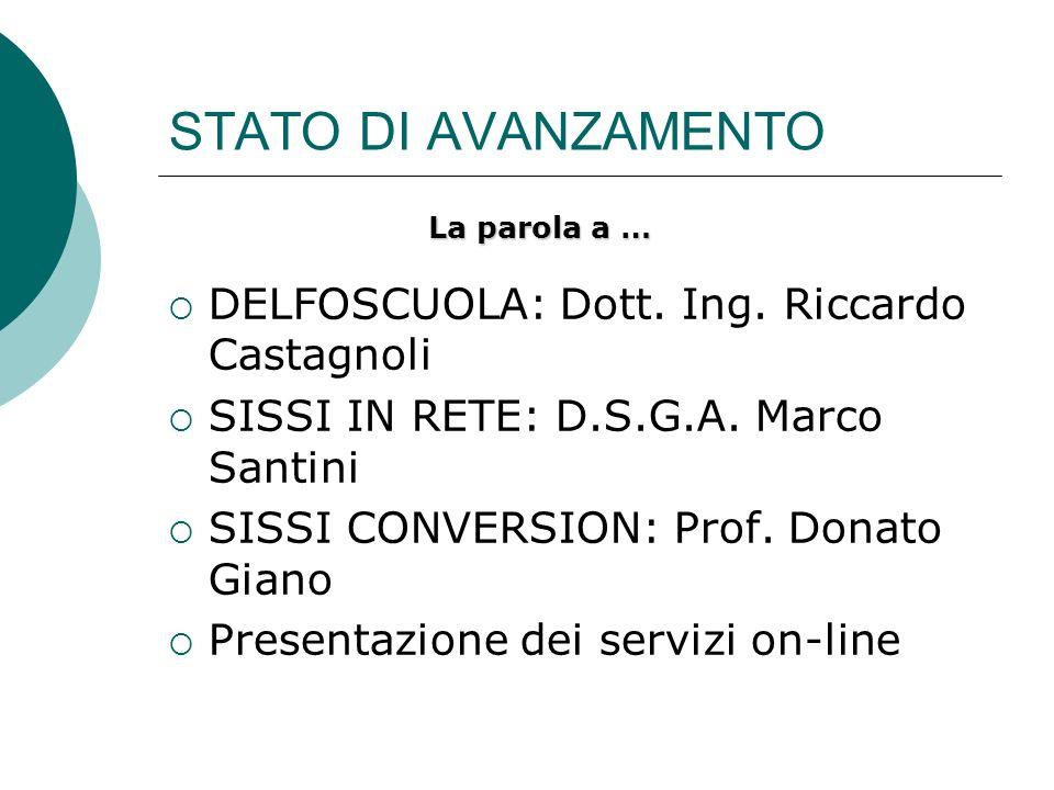 STATO DI AVANZAMENTO DELFOSCUOLA: Dott. Ing. Riccardo Castagnoli