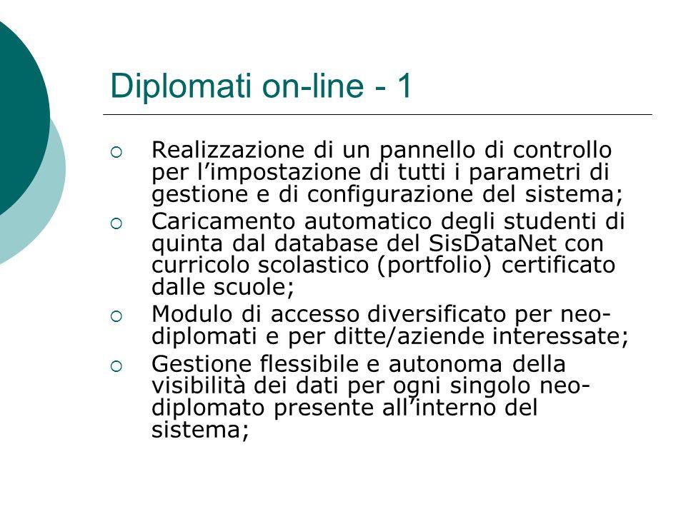 Diplomati on-line - 1 Realizzazione di un pannello di controllo per l'impostazione di tutti i parametri di gestione e di configurazione del sistema;