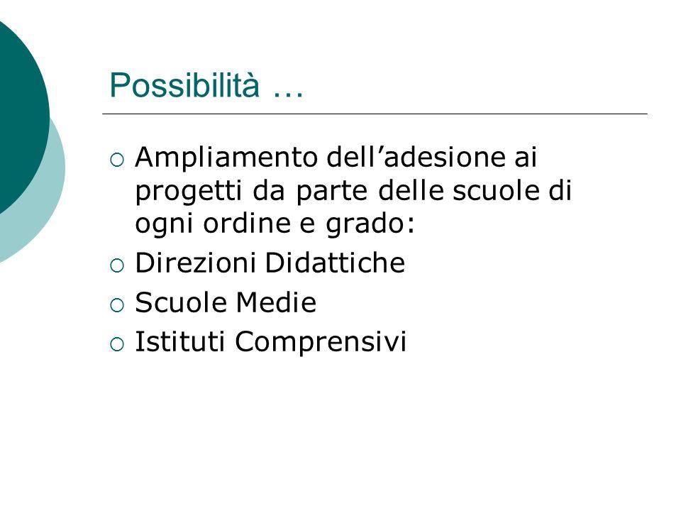 Possibilità … Ampliamento dell'adesione ai progetti da parte delle scuole di ogni ordine e grado: Direzioni Didattiche.