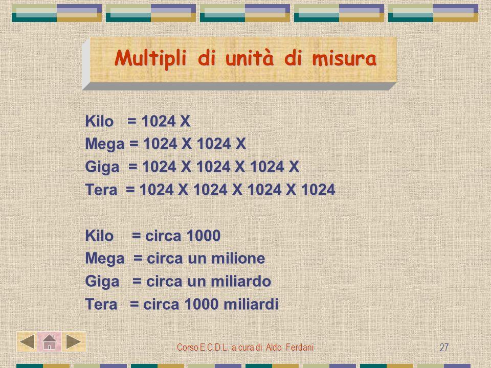 Multipli di unità di misura