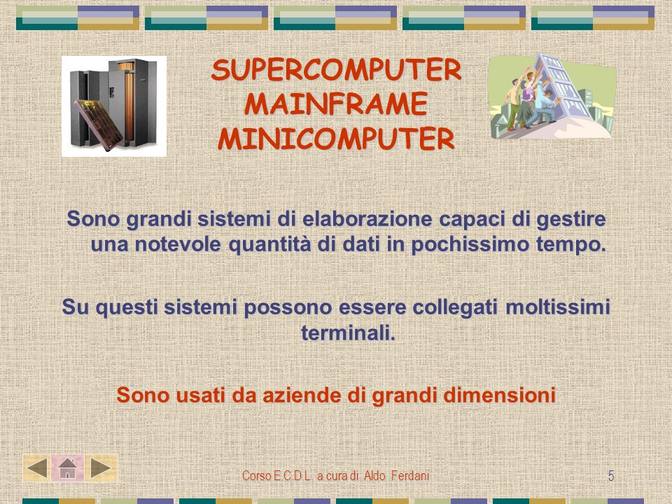 SUPERCOMPUTER MAINFRAME MINICOMPUTER