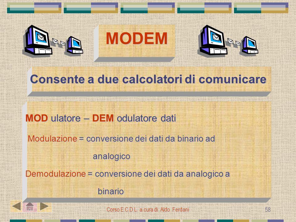 Consente a due calcolatori di comunicare